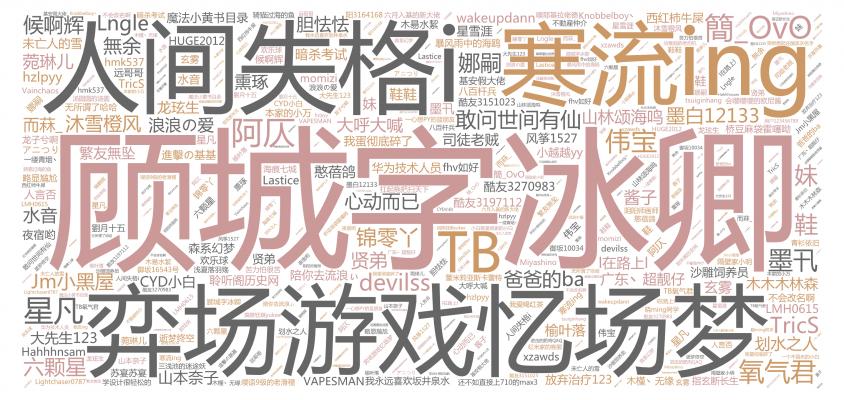 酷噻网_文字云WordCloud作品 第706页,共1260页 - Moage.cn