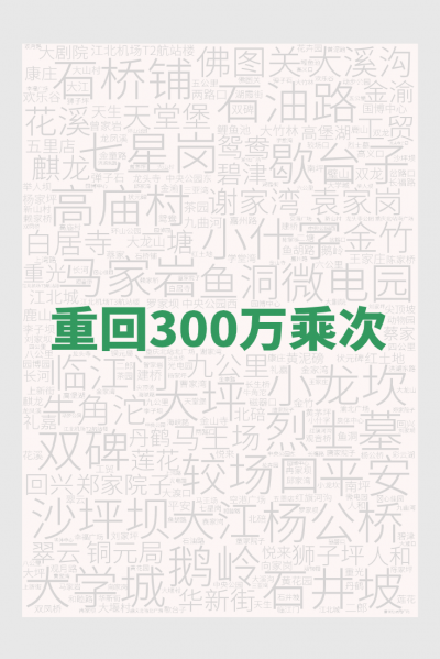 心中有阳光600字_文字云WordCloud作品 第600页,共1704页 - Moage.cn
